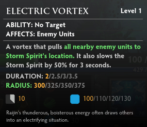 storm_electric_vortex